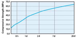 Graph i_tech ALI CEM